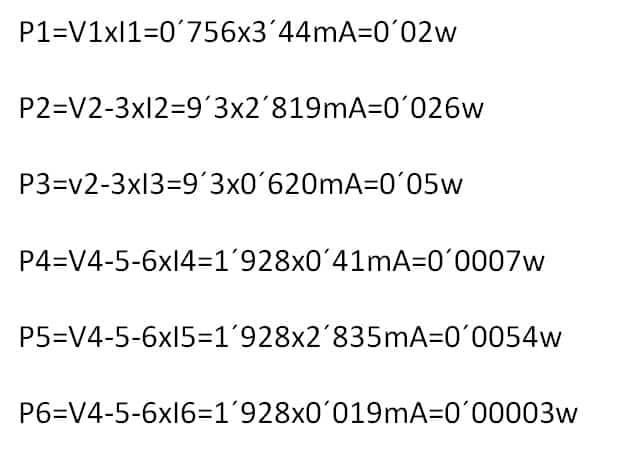 Cálculo de potencias parciales