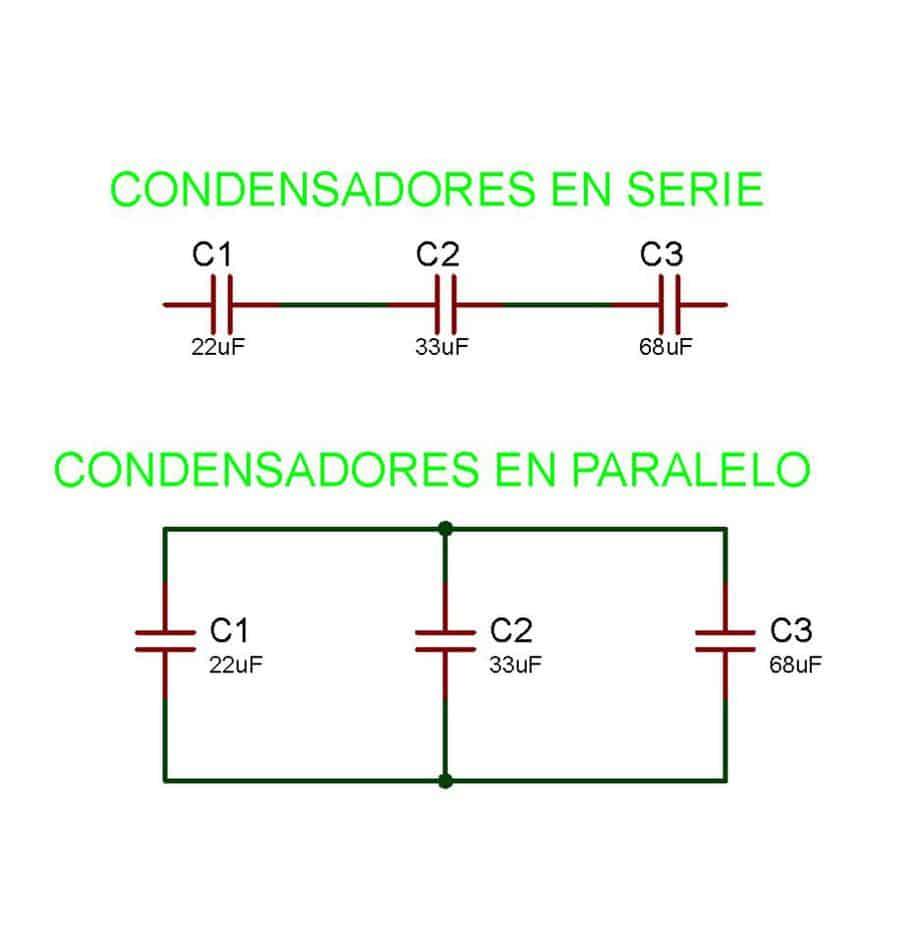 Agrupación de condensadores serie-paralelo