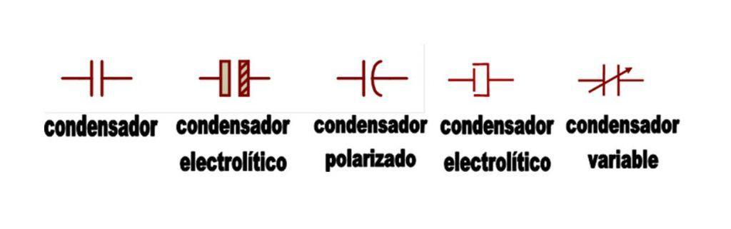 Simbología del condensador