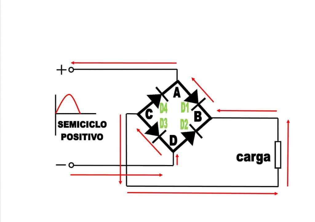 Puente de diodos semiciclo positivo