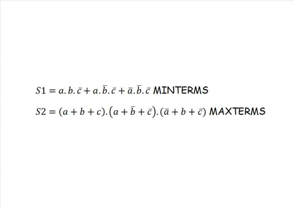 Minterms - maxterms