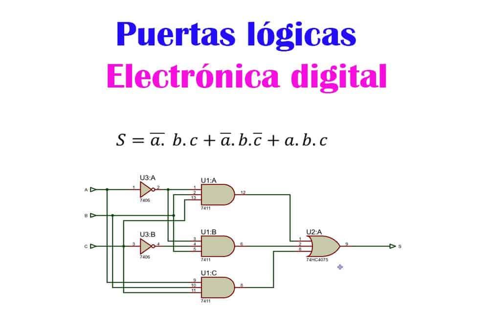 Puertas lógicas, electrónica digital